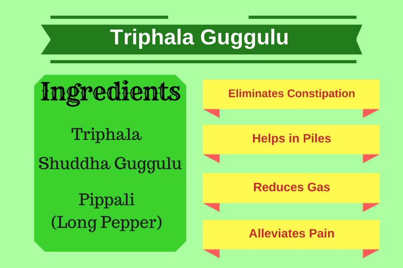 Triphala Guggulu Benefits and Ingredients