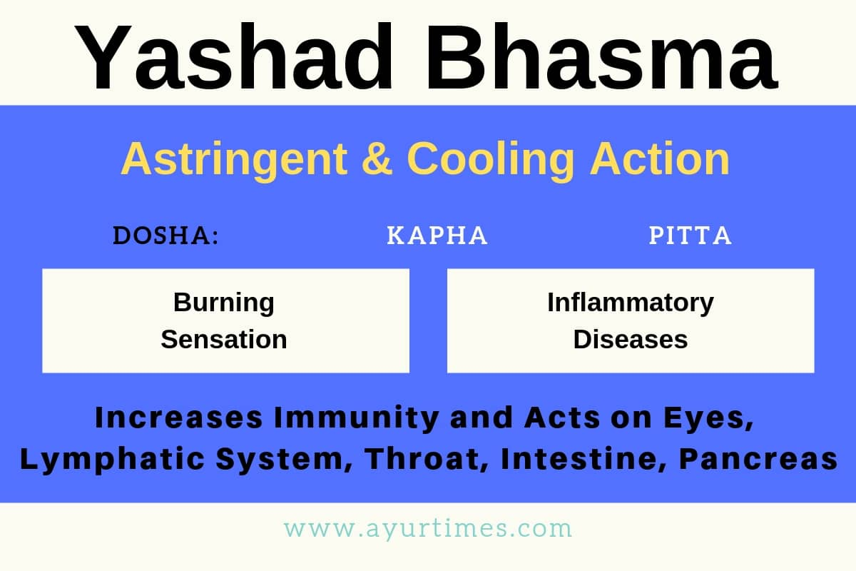 Yashad (Jasad) Bhasma, Indications, Uses, Benefits, Dosage & Side