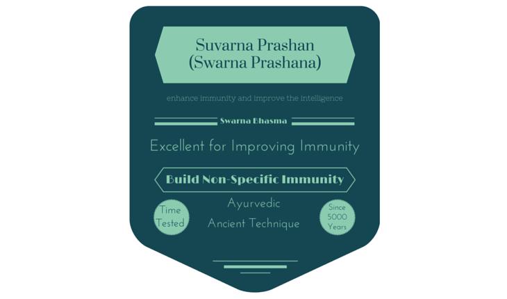 Suvarna Prashan (Swarna Prashana)