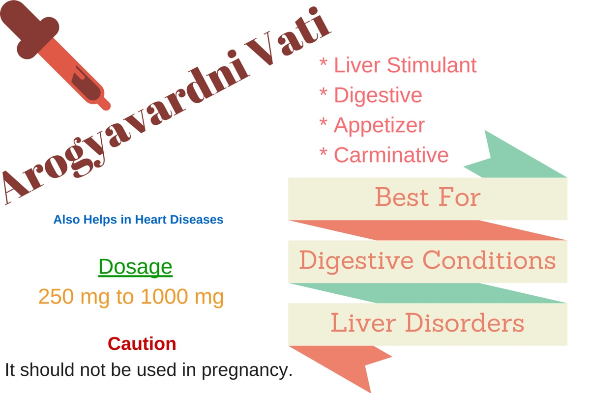 Arogyavardhini Vati Benefits, Uses, Dosage & Side Effects