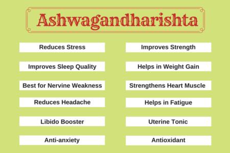 Ashwagandharishta (Aswagandharishtam) Benefits and Uses