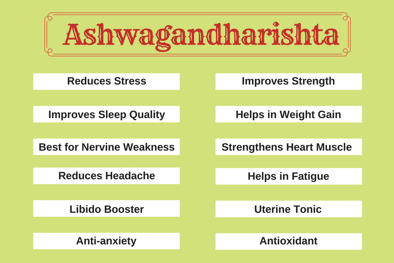 Photo of Ashwagandharishta (Aswagandharishtam) Benefits and Uses