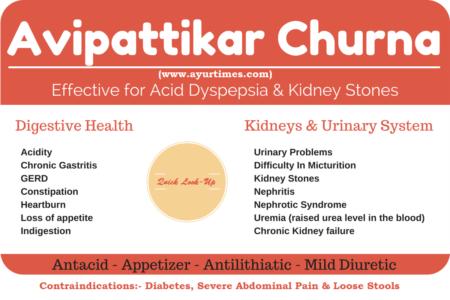 Avipattikar Churna Ingredients, Benefits, Uses, Dosage & Side Effects