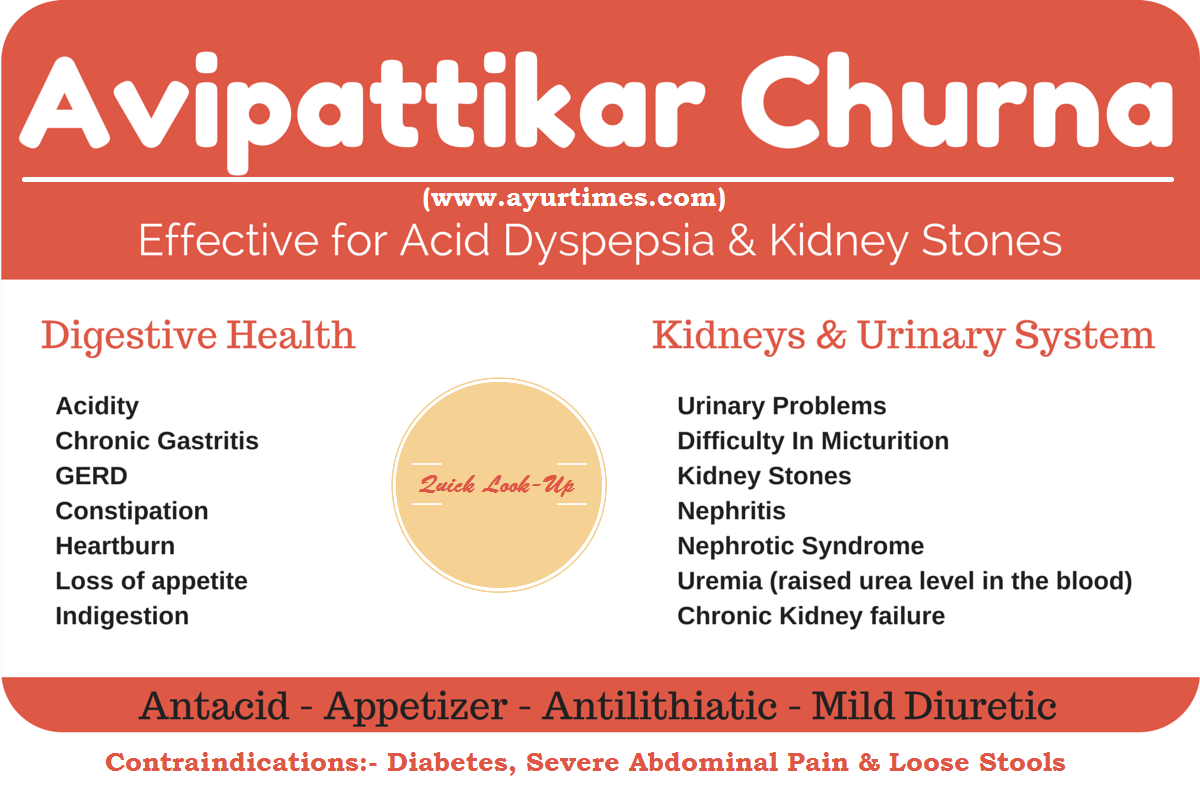 Avipattikar Churna Ingredients, Benefits, Uses, Dosage