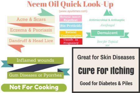 Neem Oil Benefits, Medicinal Uses, Dosage & Side Effects