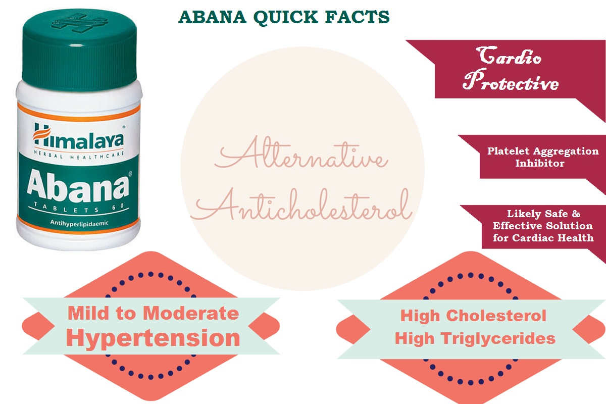 Abana Quick Facts