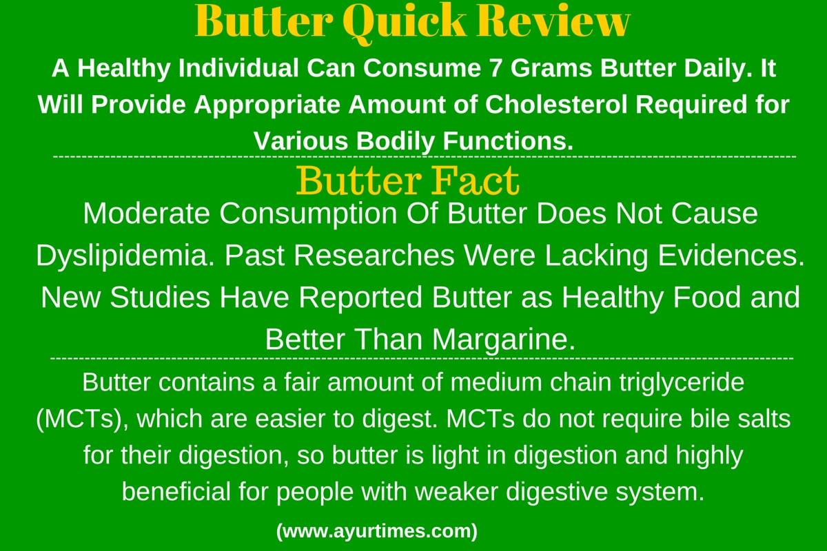 Photo of Butter Benefits & Facts