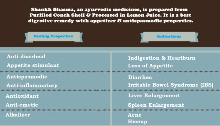 Shankh Bhasma Benefits