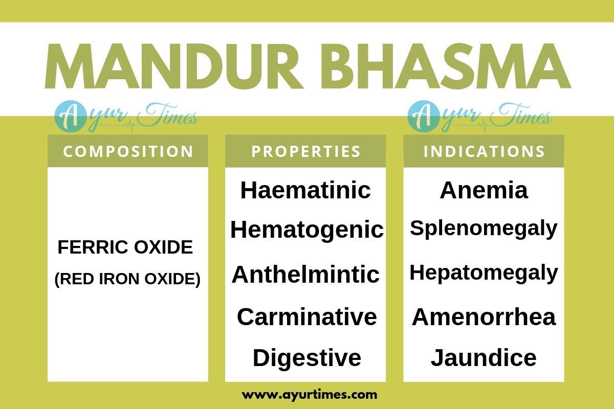 Mandur Bhasma (Mandoor Bhasma)