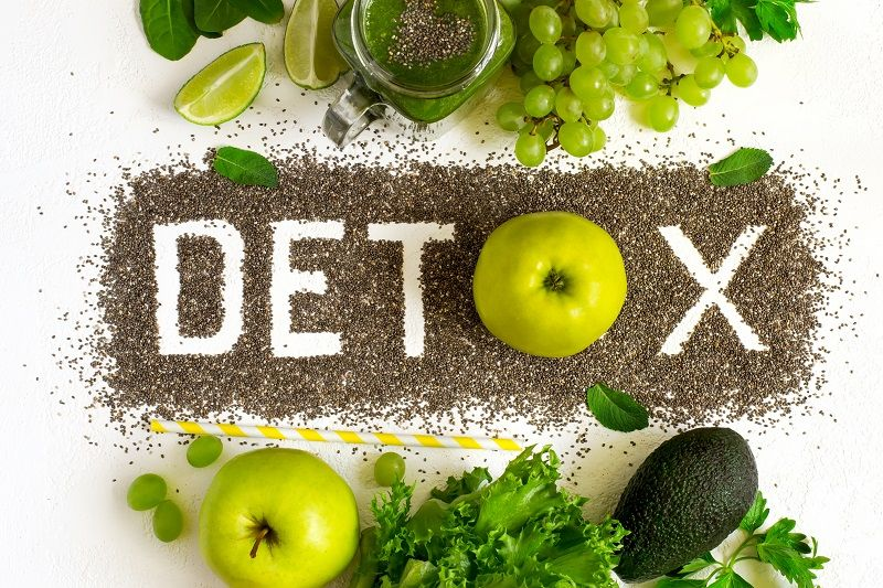Detoxification - How to Prevent AMA Formation