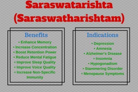 Saraswatarishta (Saraswatharishtam) Benefits, Dosage & Side