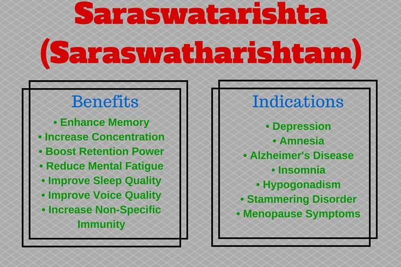 Photo of Saraswatarishta (Saraswatharishtam): Excellent Tonic for Memory & Immunity Booster