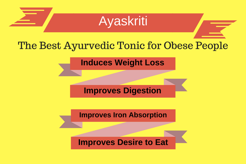 Ayaskriti Benefits