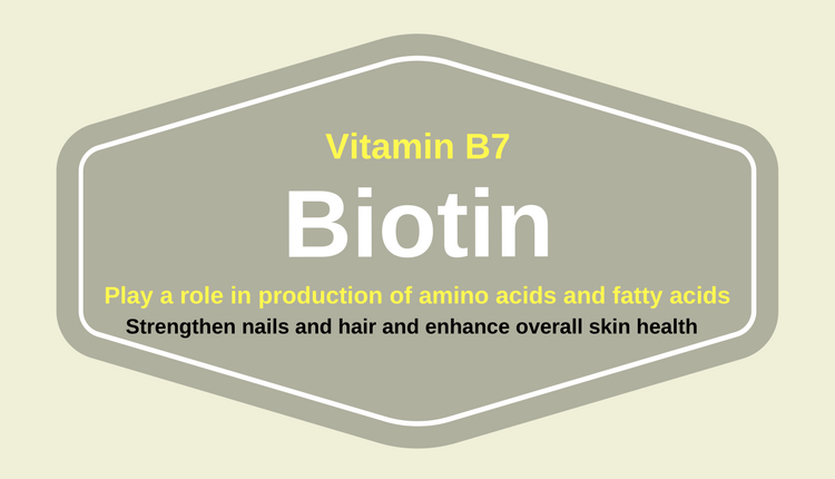 Photo of 9 Amazing Health Benefits of Biotin (Vitamin B7)