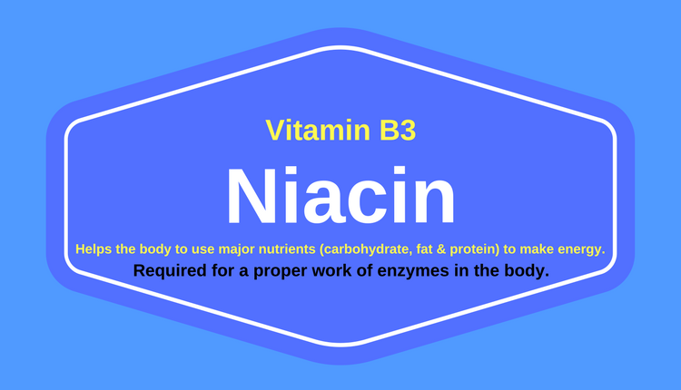 Photo of 6 Amazing Health Benefits of Niacin (Vitamin B3)