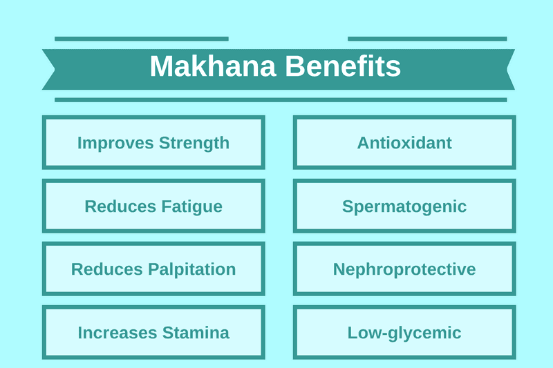 Makhana Benefits