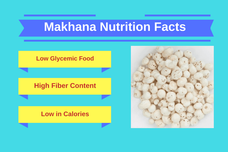 Makhana Nutrition Facts