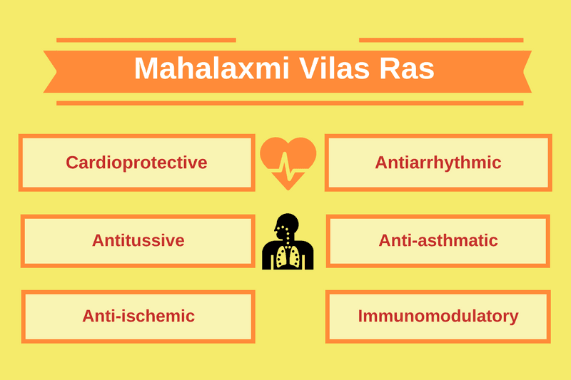 Photo of Mahalaxmi Vilas Ras Uses, Benefits and Side Effects