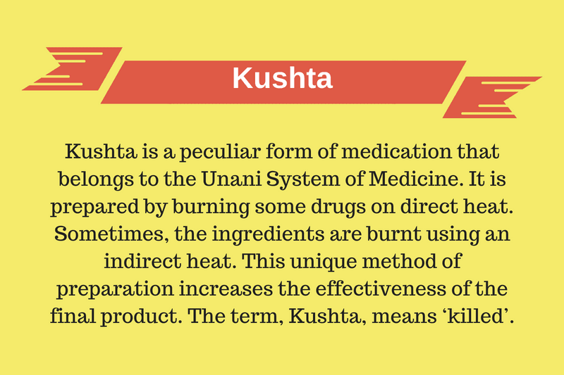 Kushta Definition