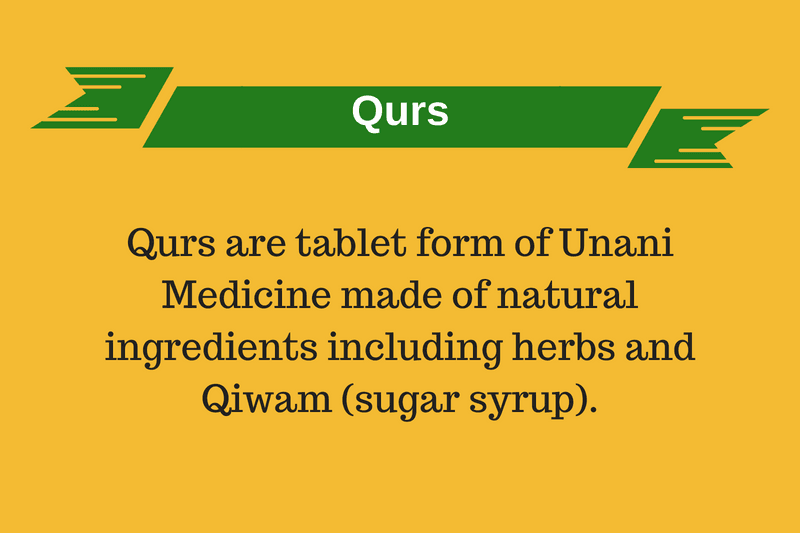 Photo of What is Qurs?