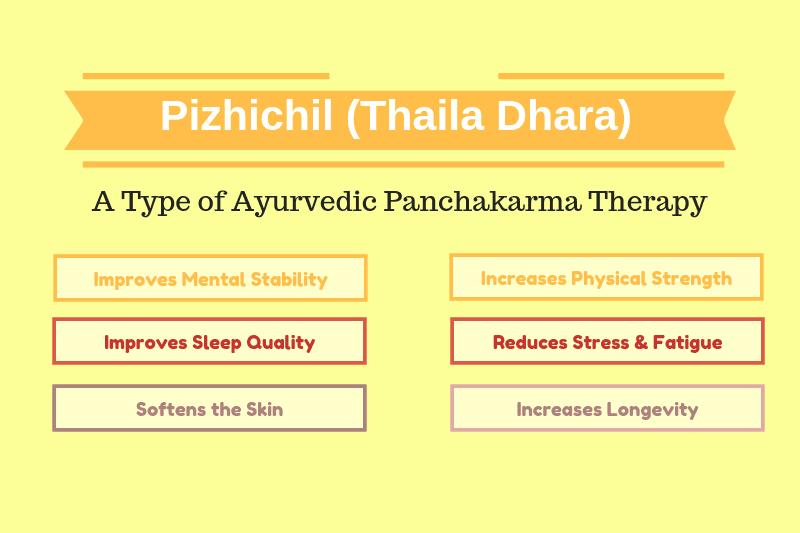 Pizhichil or Thaila Dhara