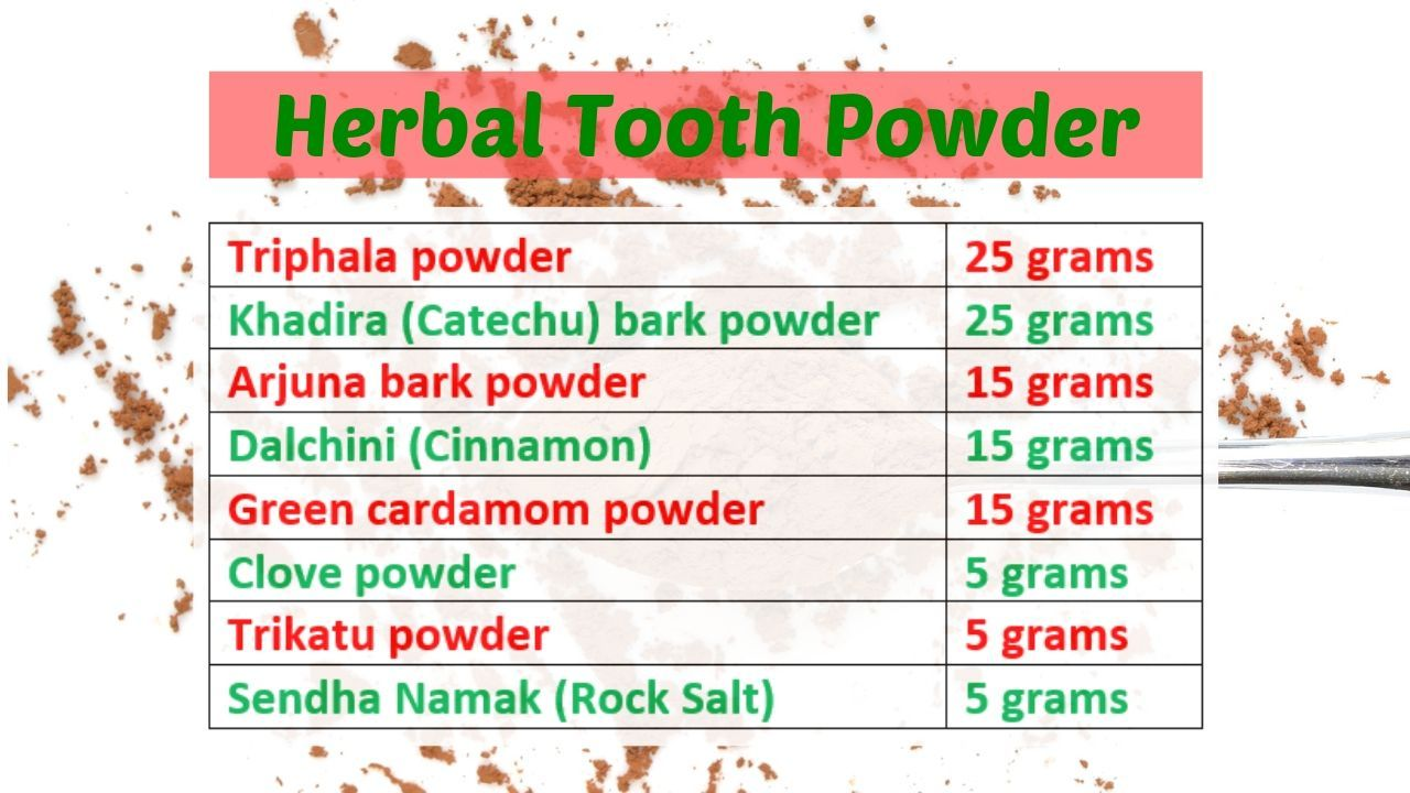 Photo of How to Make Herbal Tooth Powder at Home